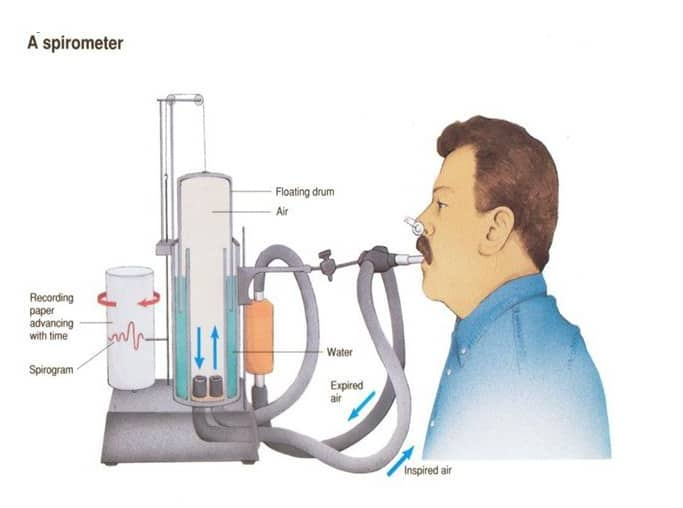 Man breathing into a spirometer